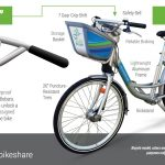 Vancouver bike share prices ahead of summer launch