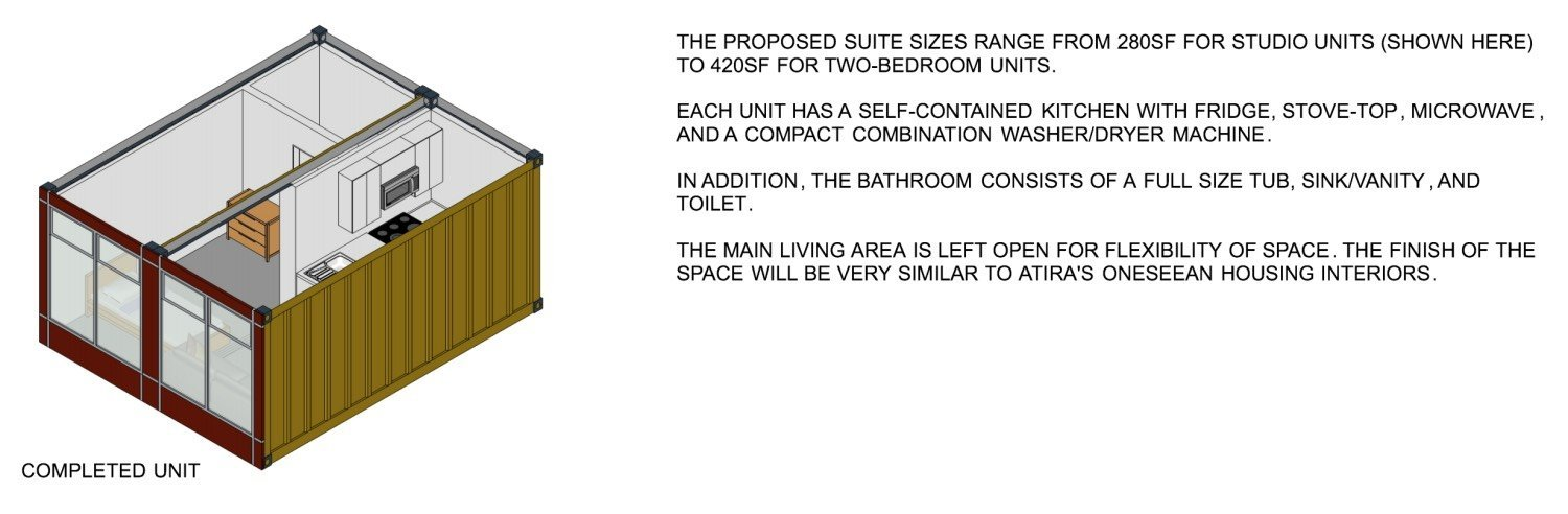 Diagram of how the shipping container social housing units are constructed.
