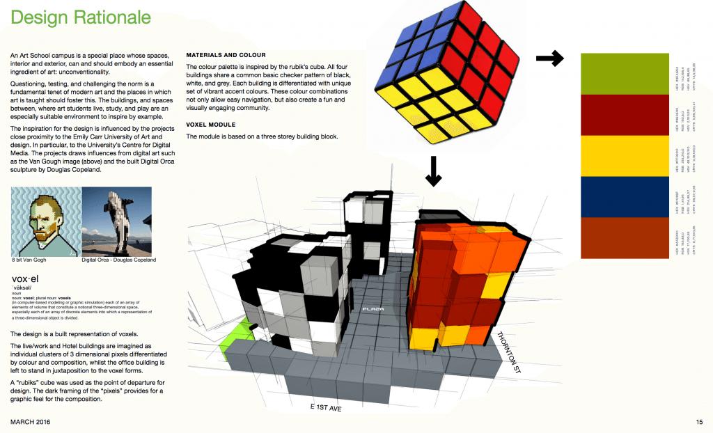 Rubik's Cube design rationale