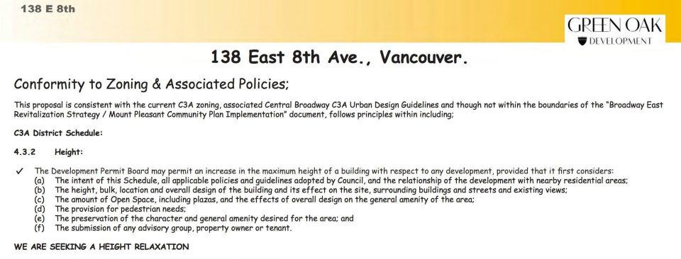 138 East 8th Avenue font