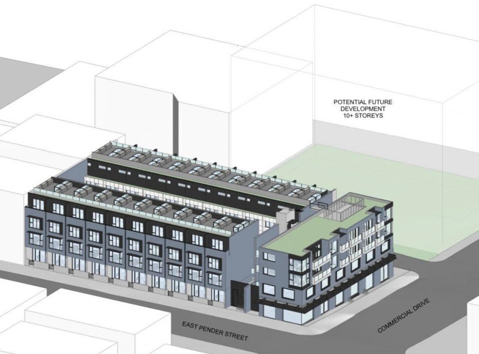 Cressey proposes mixed-use development at Commercial Drive and East Pender
