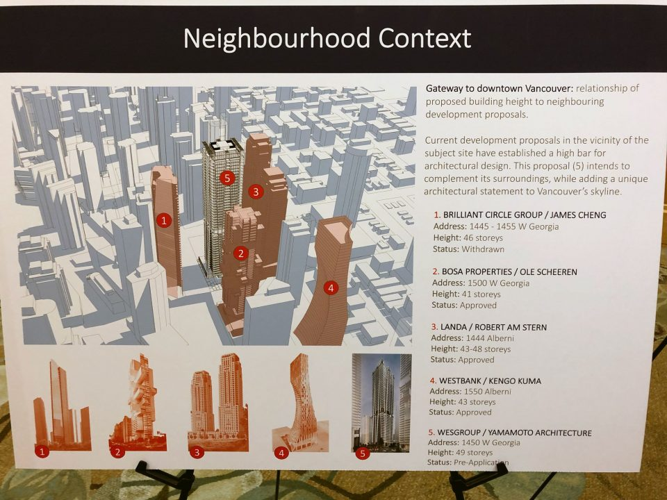 Coal Harbour tower proposals