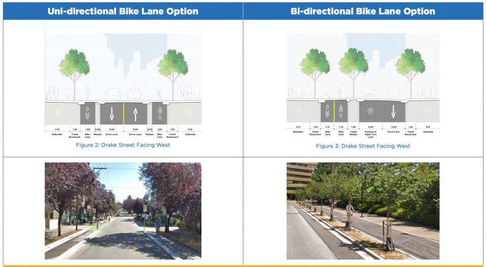 Bike lane options explained