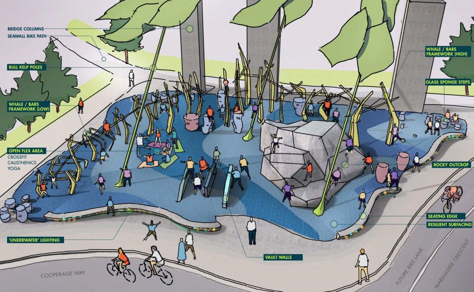 Coopers Park concept explainer