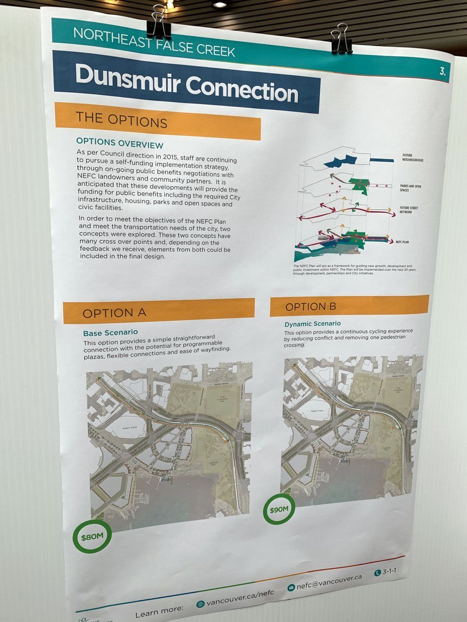Dunsmuir Connection cost