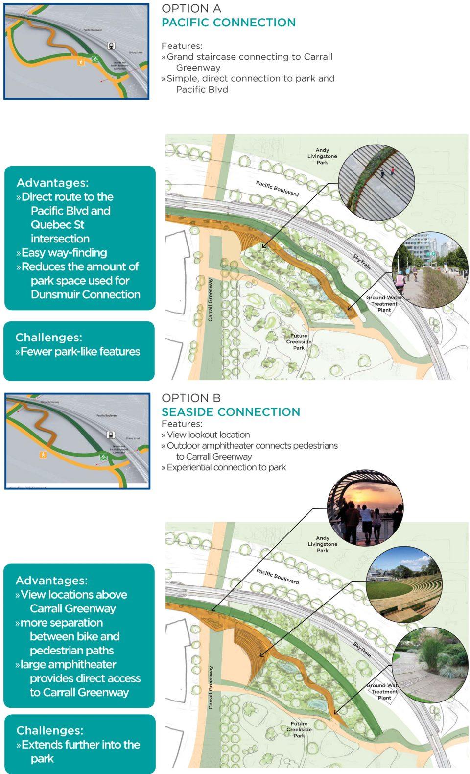 Dunsmuir Connection park options