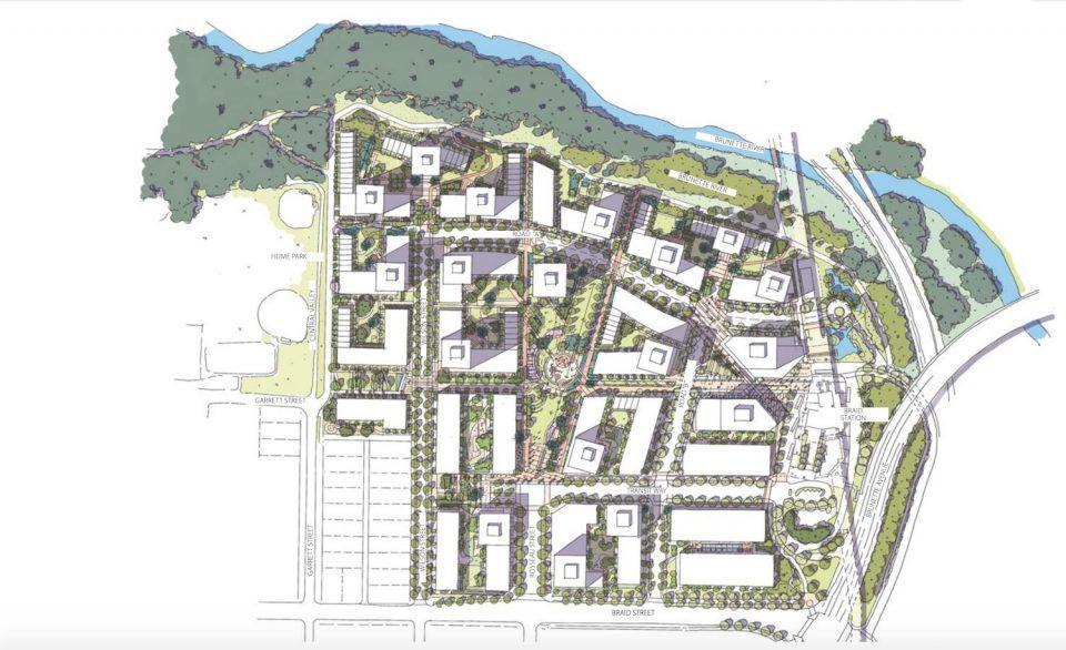 Overall development plan