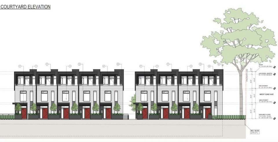 Boutique townhouses proposed at Oak and West 52nd