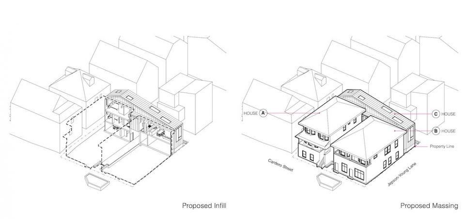 Proposed infill Cardero Grocery