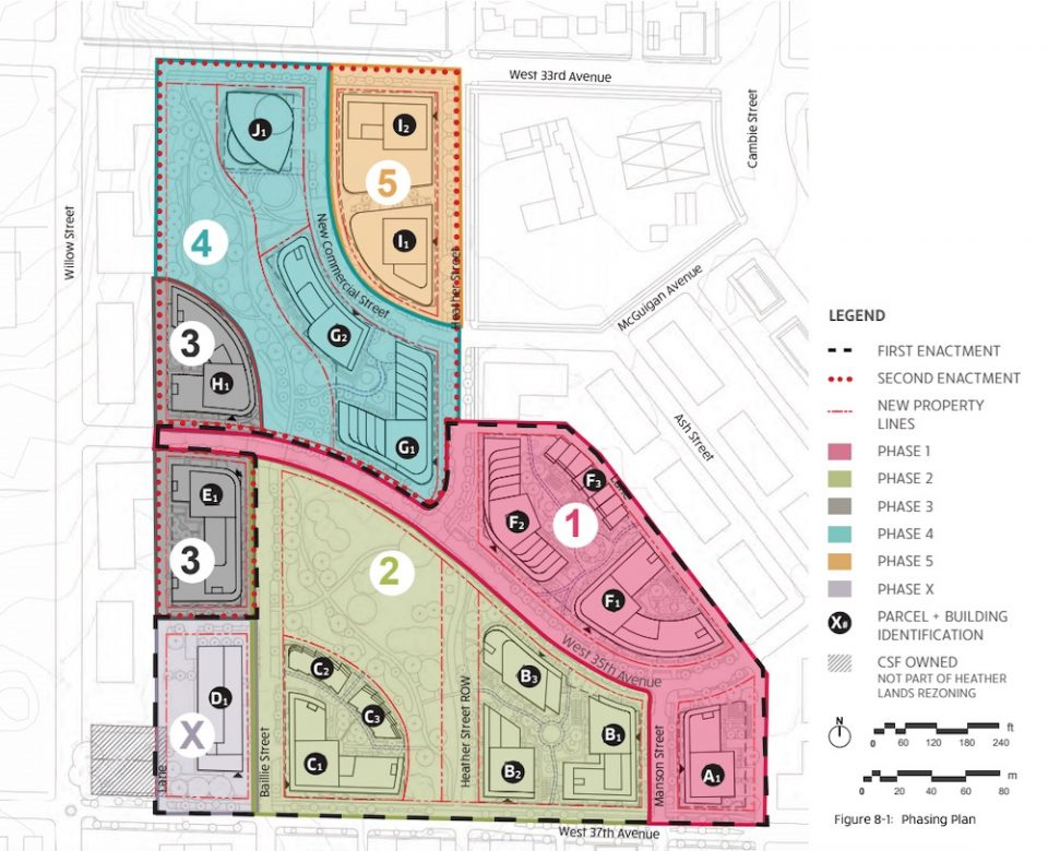 Phasing of Heather Lands development