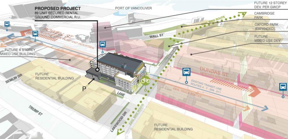 Potential future context as per Grandview Woodland Community Plan