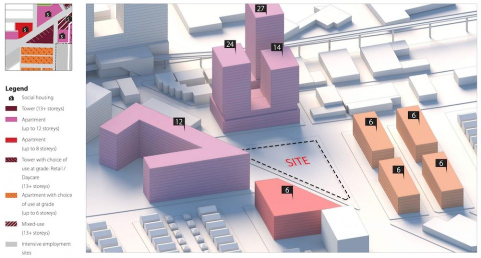 Future development in area