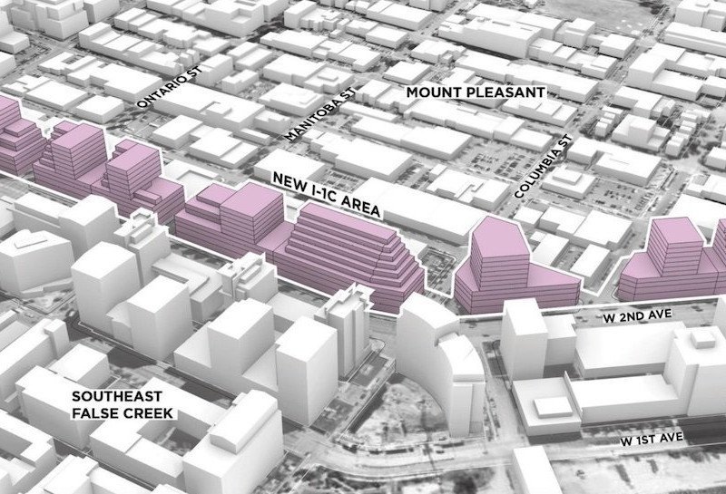 Conceptual mixed-use industrial and office developments along West 2nd Avenue