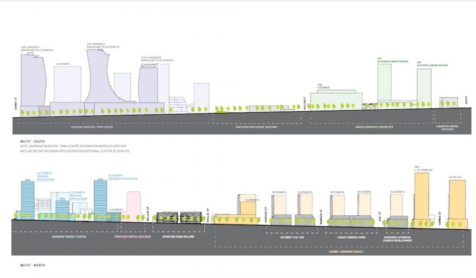 West 41st future streetscape