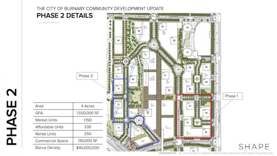 Phase 2 of The City of Lougheed