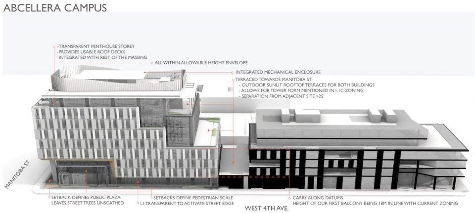 AbCellera campus rendering