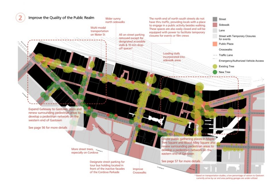 2. Improve the quality of the public realm