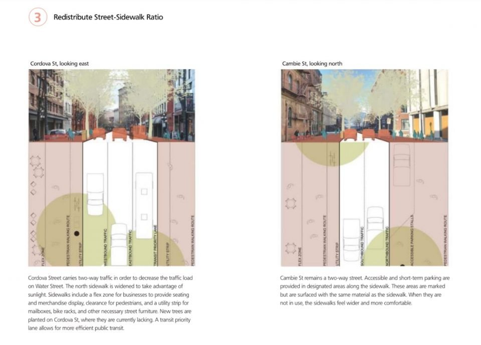 3. Redistribute Street-Sidewalk Ratio