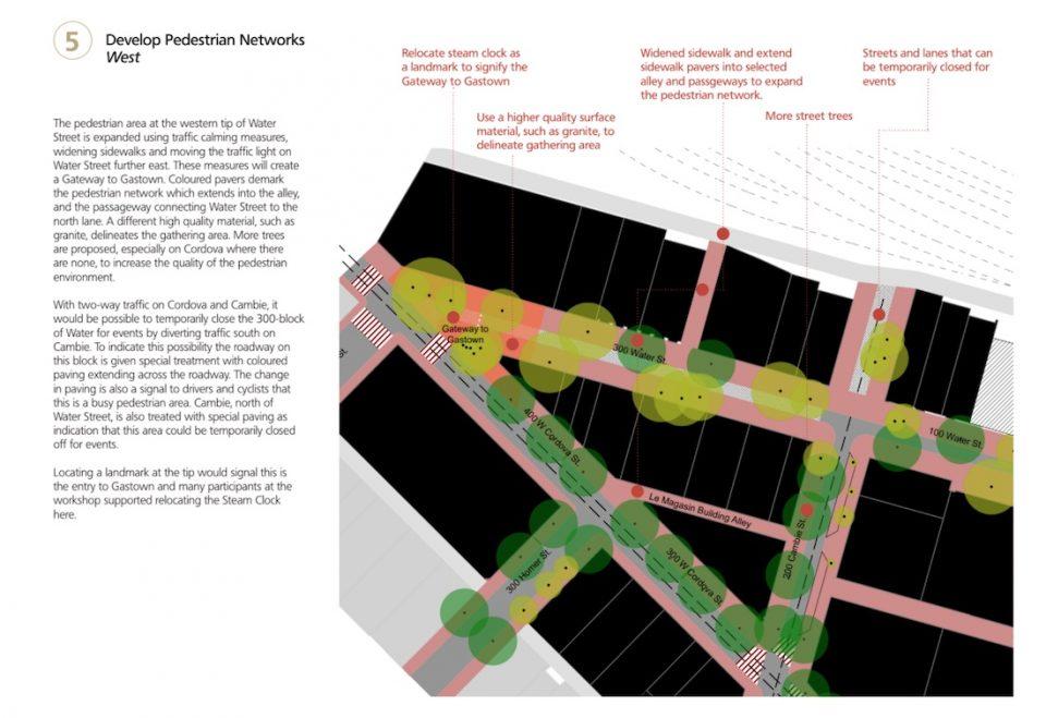 5. Develop pedestrian networks
