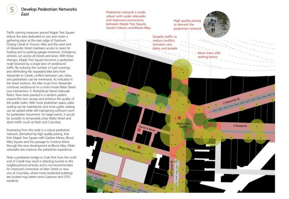 5. Develop pedestrian networks east