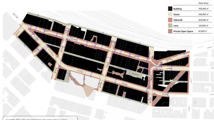 Gastown public realm current uses