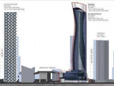 601 Beach Crescent Rezoning vs. development permit