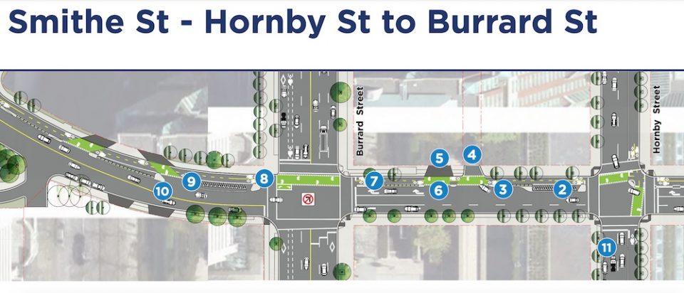 Rendering of upgrades between Hornby and Burrard streets
