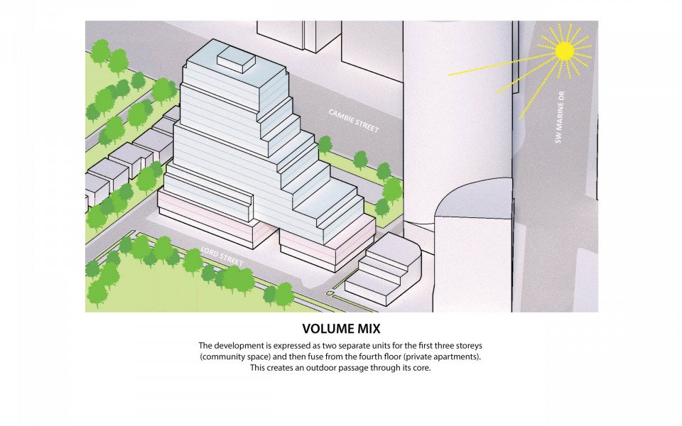 Building volume mix
